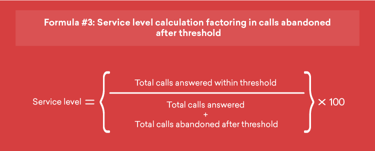 Service level calculation factoring in calls abandoned after threshold