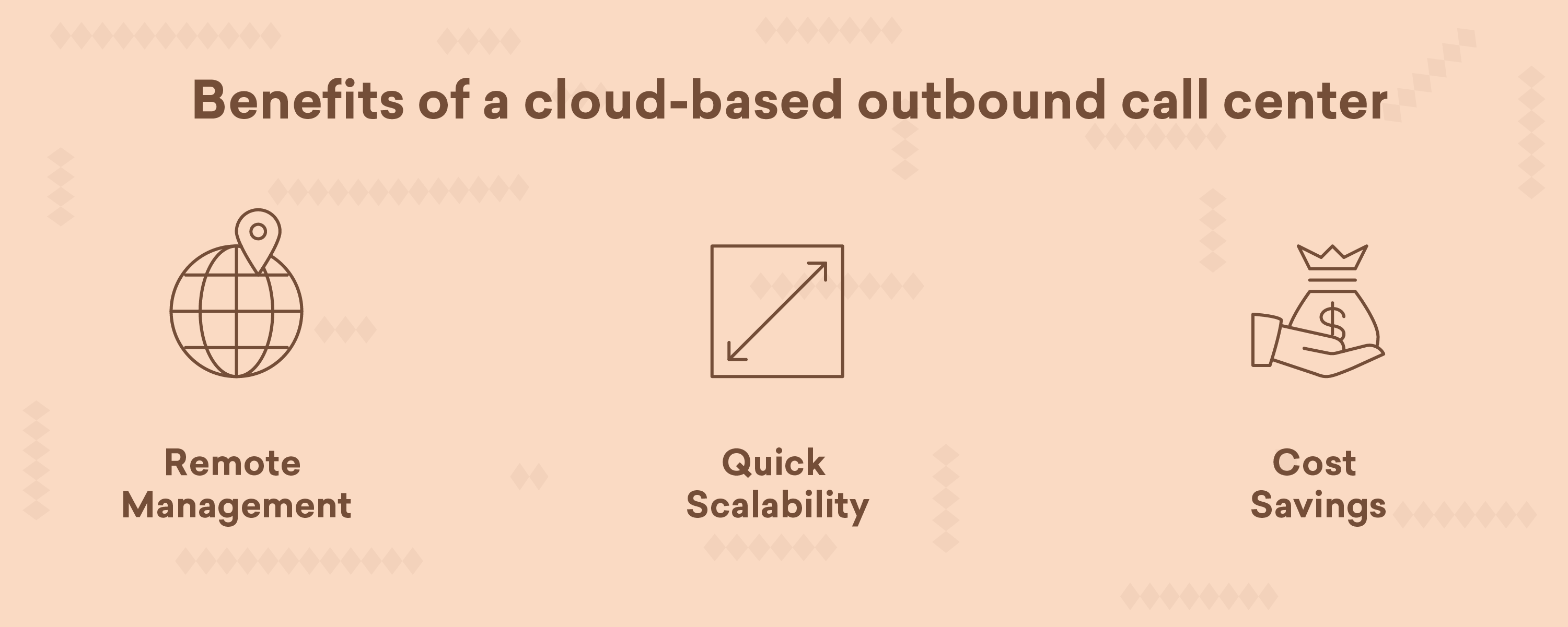 Why a cloud-based outbound call center is ideal for outbound calling