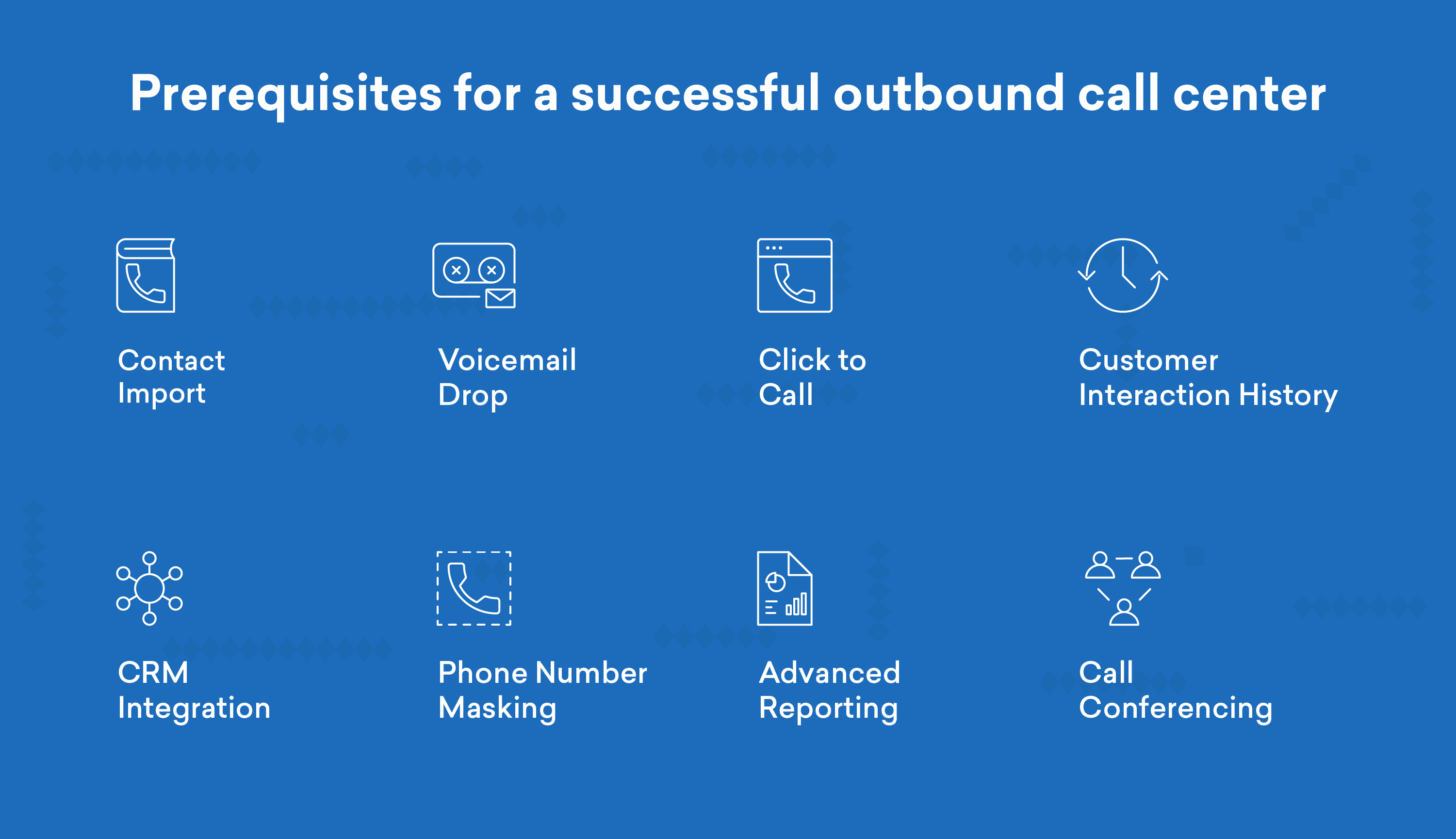 Prerequisities of a outbound call center that facilitates seamless outbound calling.