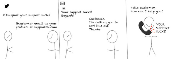 Customer support sin#2: Making them switch channels
