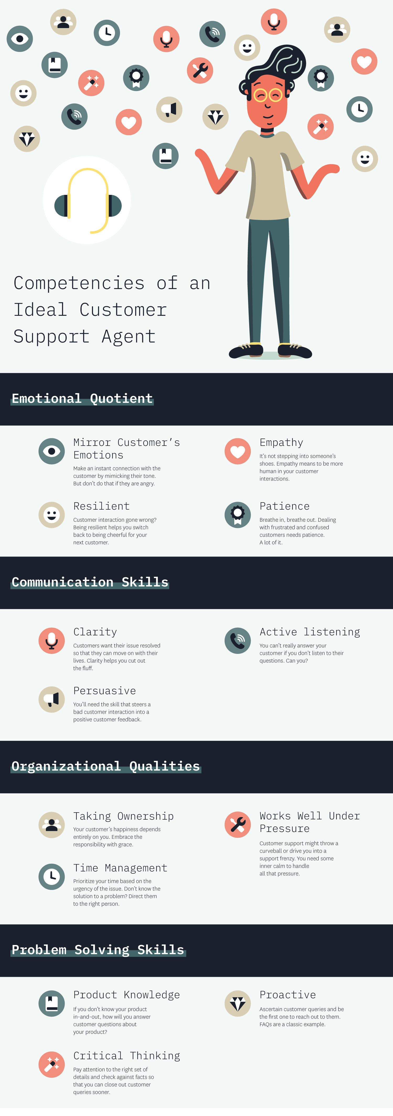 Customer support competencies