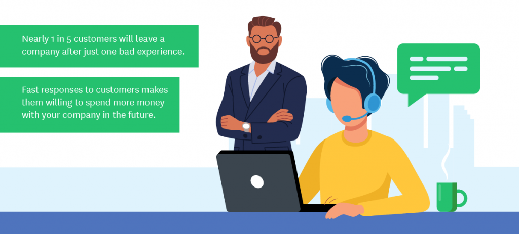 Illustration detailing why customer service training is important