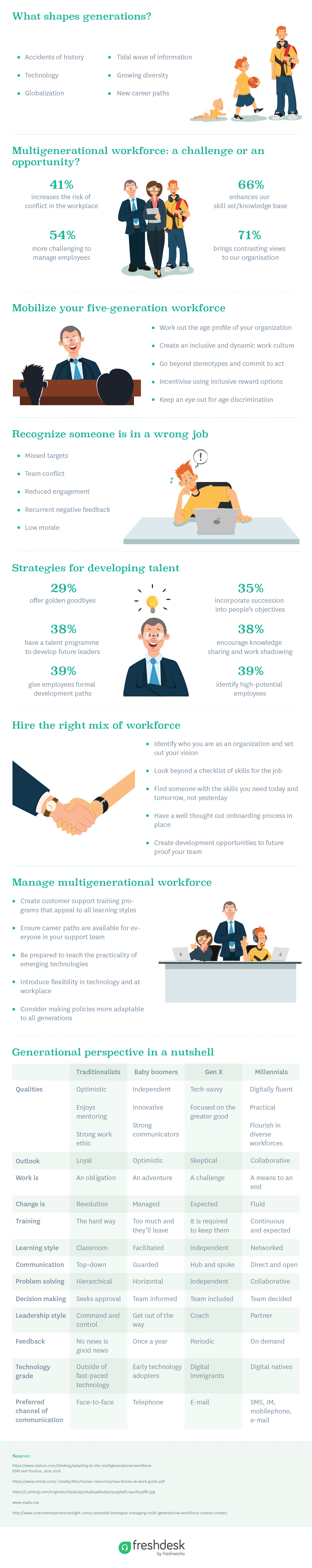 Multi-generational-workforce