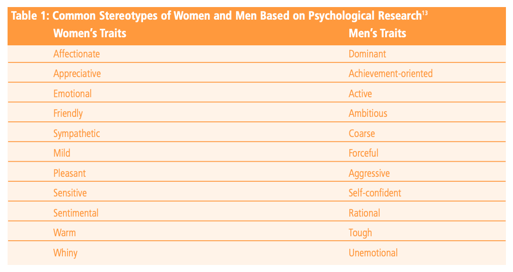 Psychology-of-stereotyping
