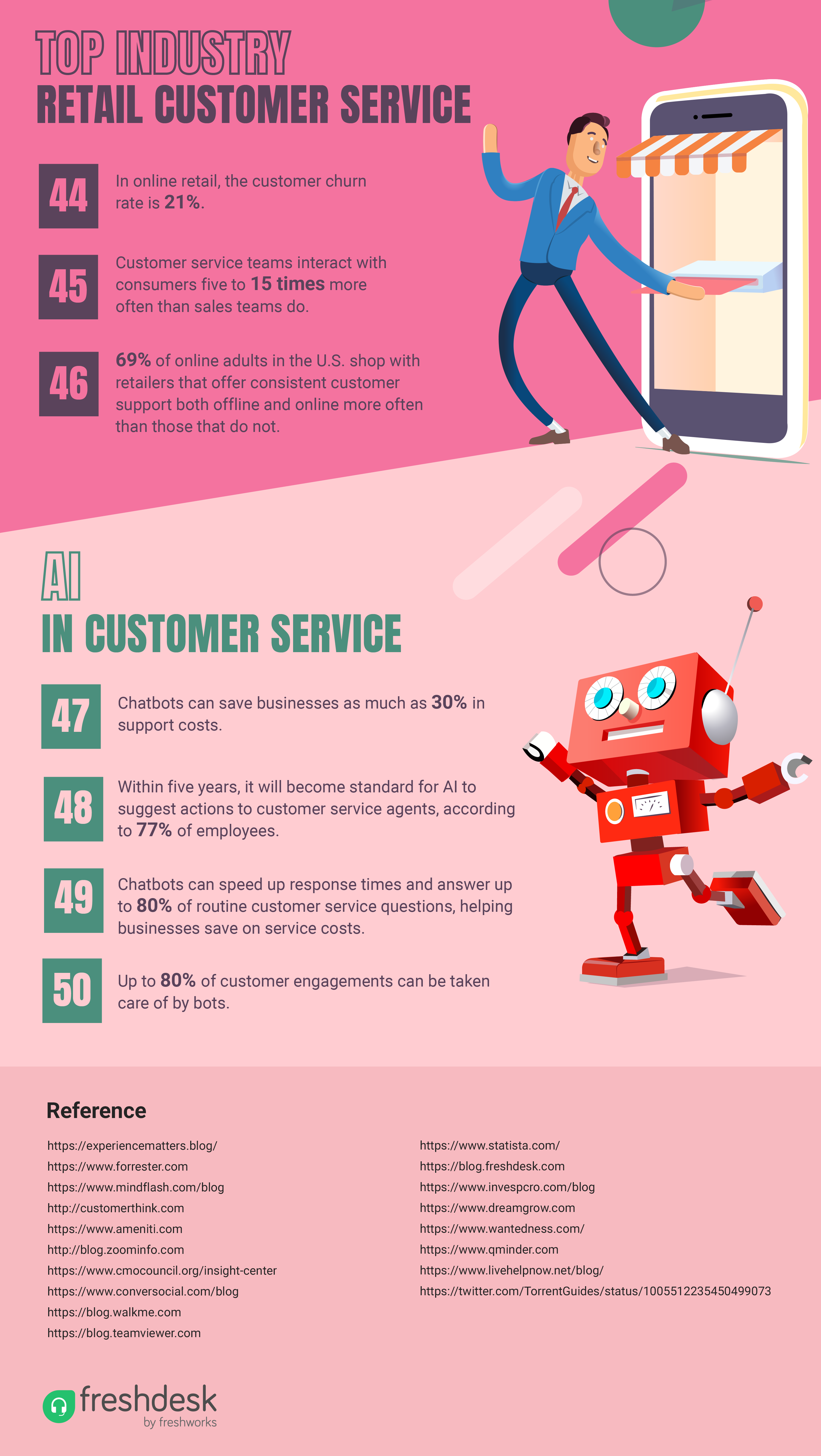 50 Customer Support Statistics You Should Know [Infographic]