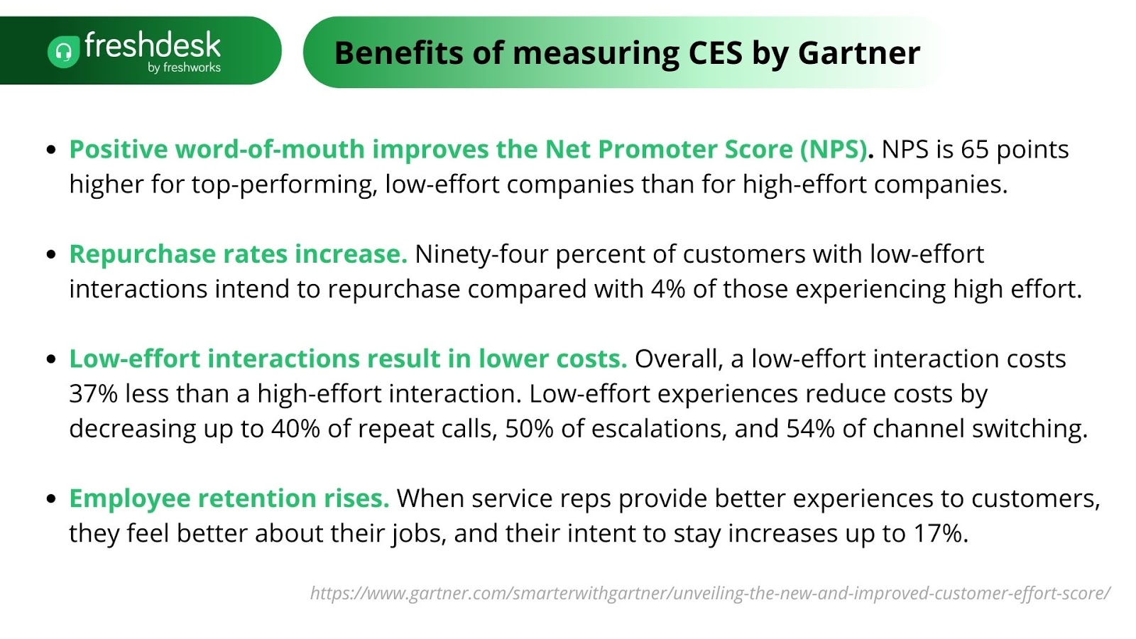 Image with the benefits of measuring CES by Gartner Research