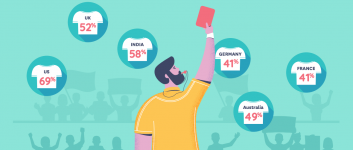 Penalty of Bad Customer Experience [Infographic]