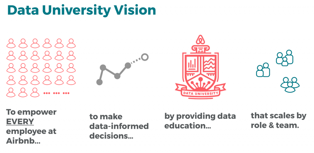 Screenshot of the vision of the Data University by Airbnb