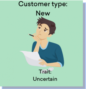 Types of customers - New Customer