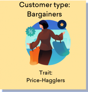 Types of customers - Discount customer