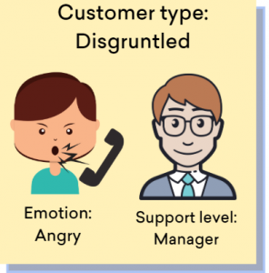 Types of customers - Disgruntled customer