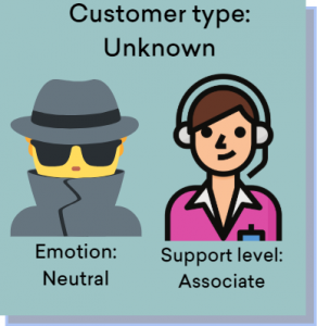 Types of customers: Unknown customer