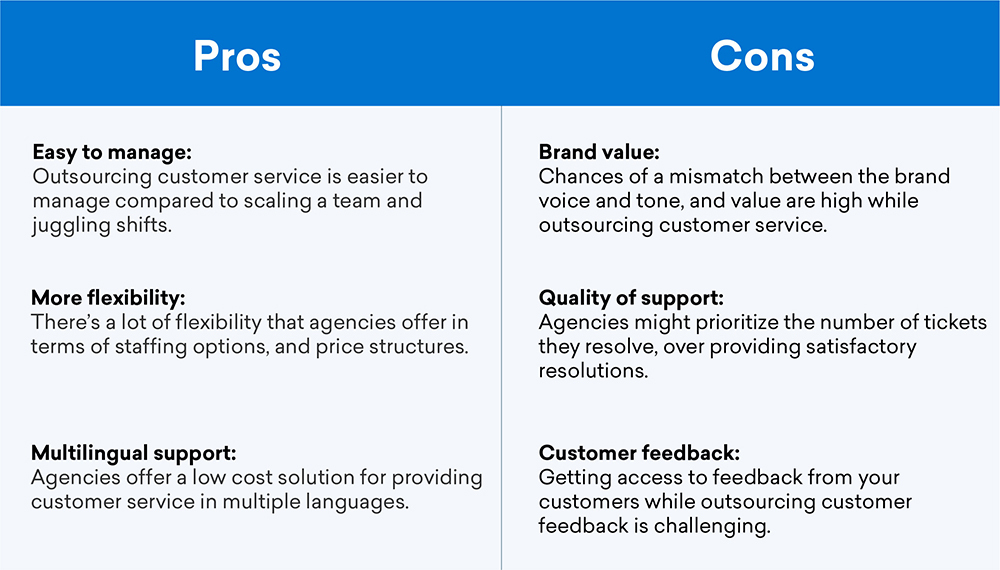 pros and cons of outsourcing customer service