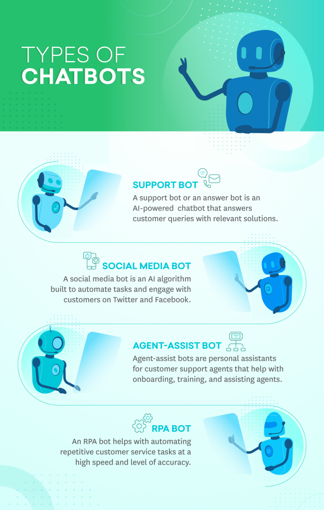 types of chatbots