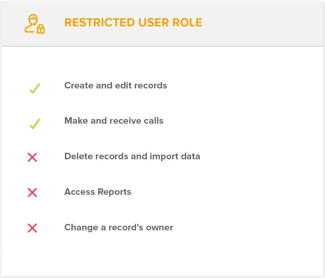 restricter_user_role_feature