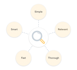 5 objectives of Search in Freshsales
