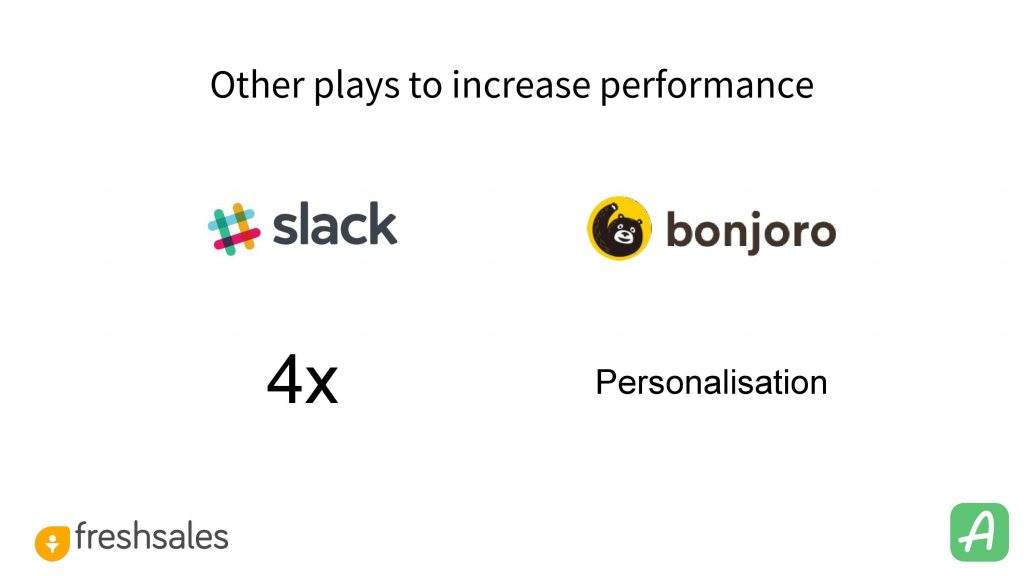 Going from 0-100 signups: Slack, Bonjoro, 4x, Personalisation