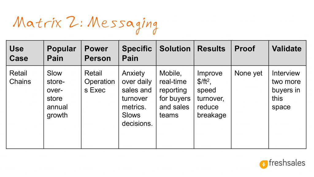 Predictable Revenue: Messaging