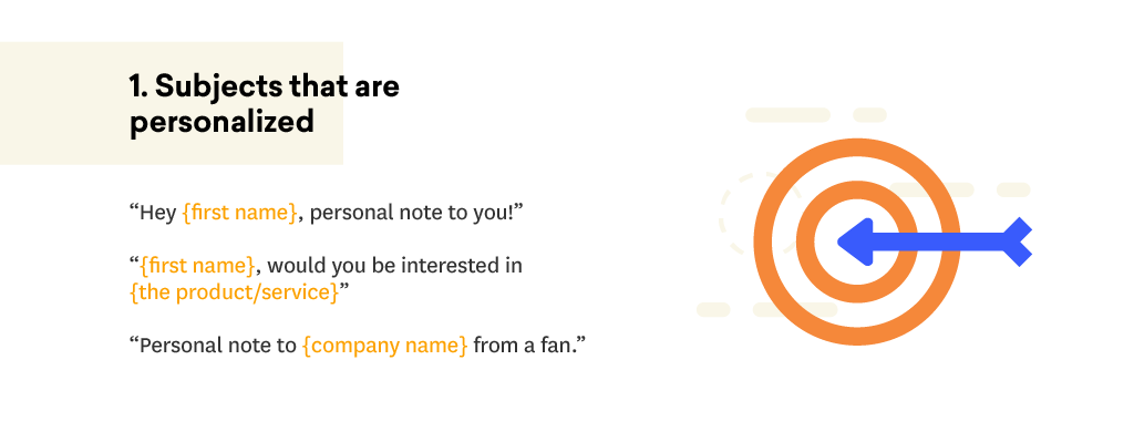 Personalized email subject lines