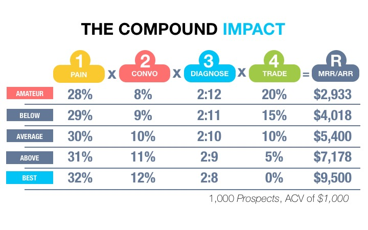 Andy Farquharson Compound Impact