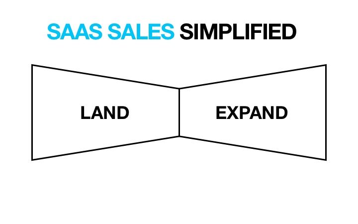 Andy Farquharson SaaS Sales Simplified
