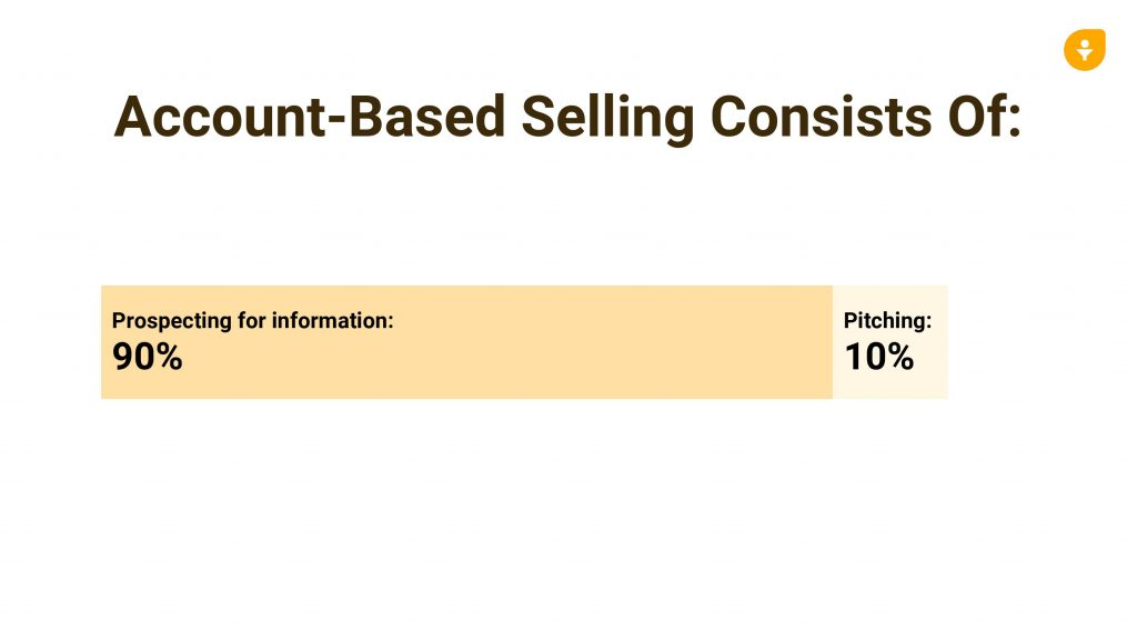 Account-Based Selling