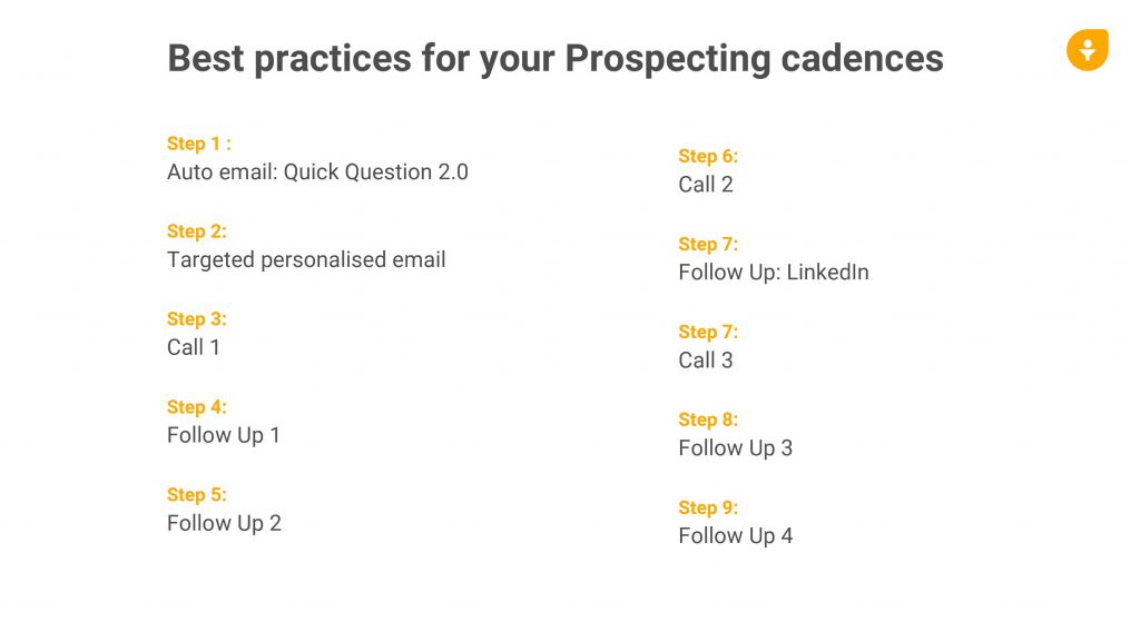 Sales Campaigns Prospecting Cadences