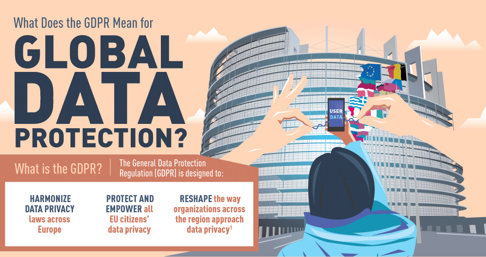 gdpr-global-data-protection-infographic_Freshsales_Resource_Blog