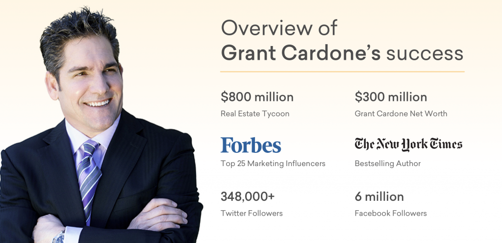 Grant Cardone Net Worth Success