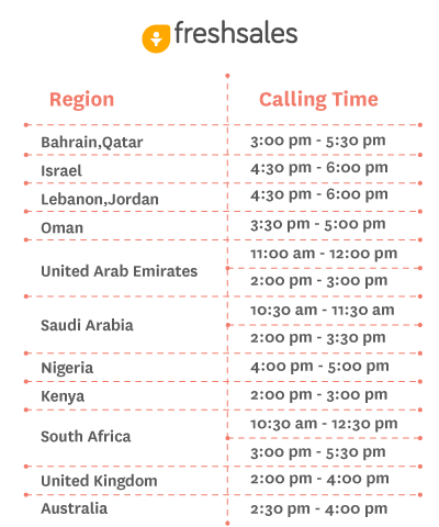 Best time to call - Timesheet