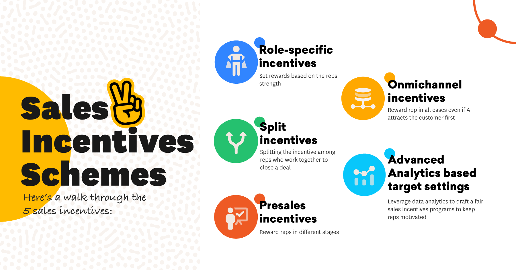 Types of Sales Incentive Schemes
