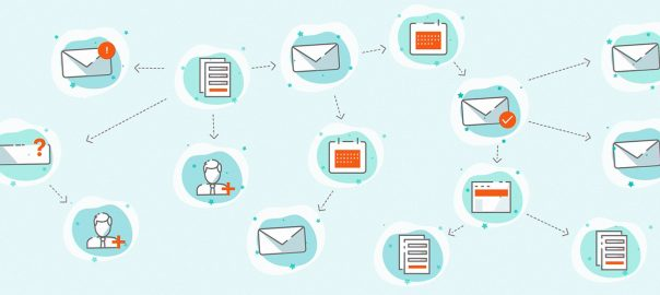 9 must have Marketing Automation Workflows to get you started