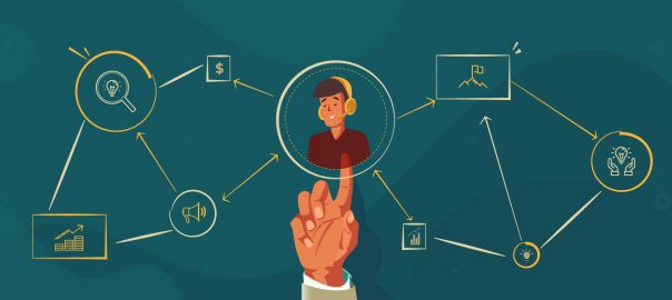Why you should invest in automating your sales enablement process
