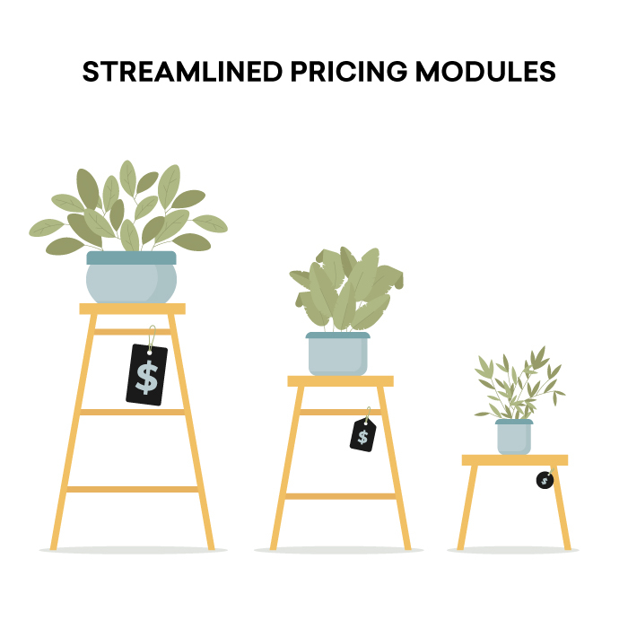 Sales Enablement Process Pricing modules