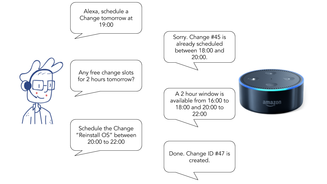 Alexa Service Management Skill - Change Management
