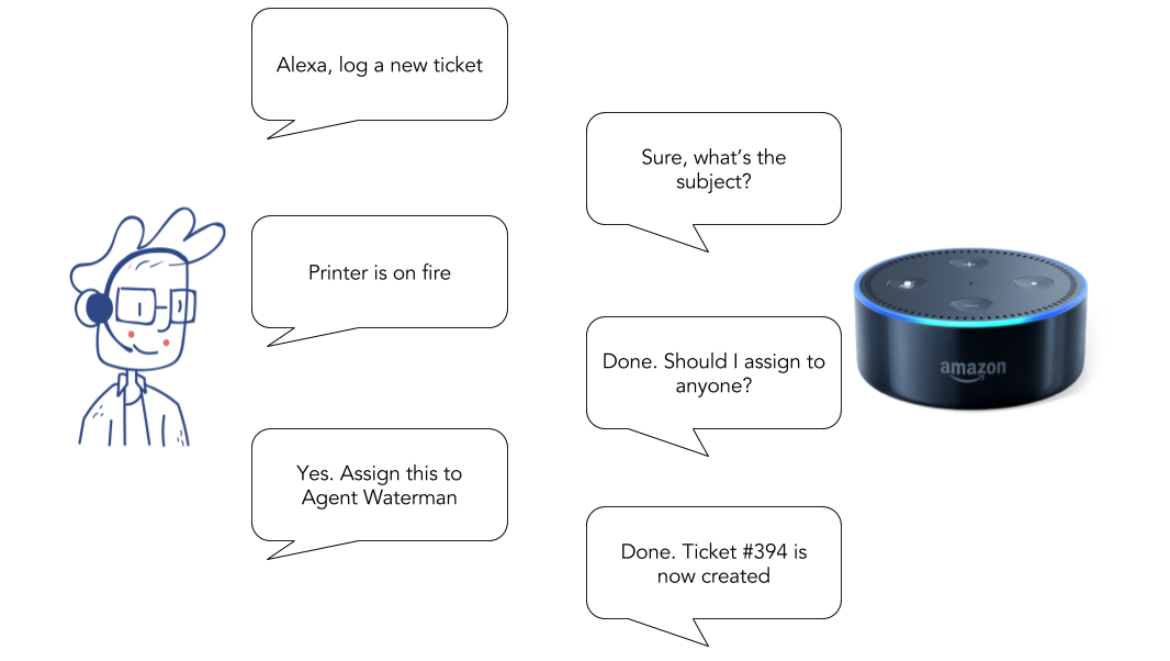 Alexa Service Management Skill - New ticket conversation