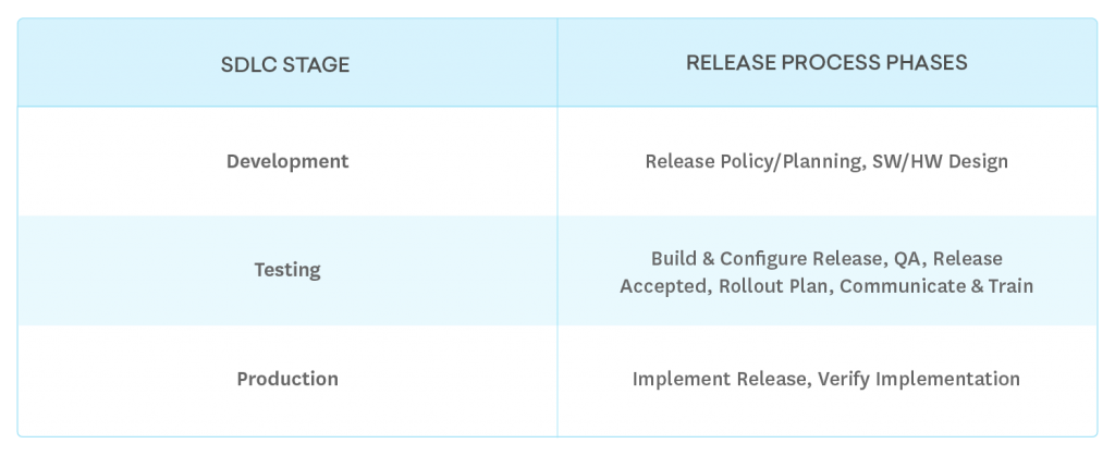 Releasemanagement_bestpractices