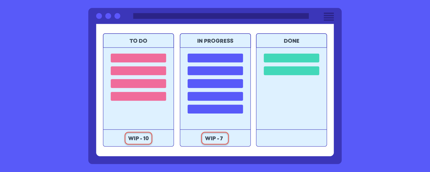 Kanban board-WIP-insanely-productive-blog