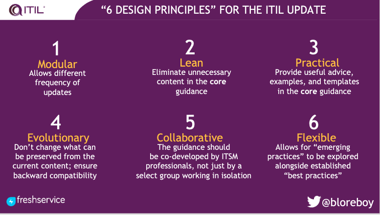 ITIL4_DESIGNPrinciples