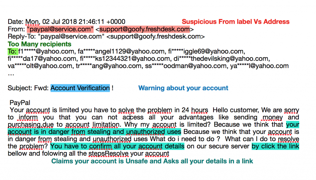 sample spam email