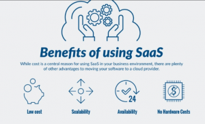 benefits-of-using-SaaS
