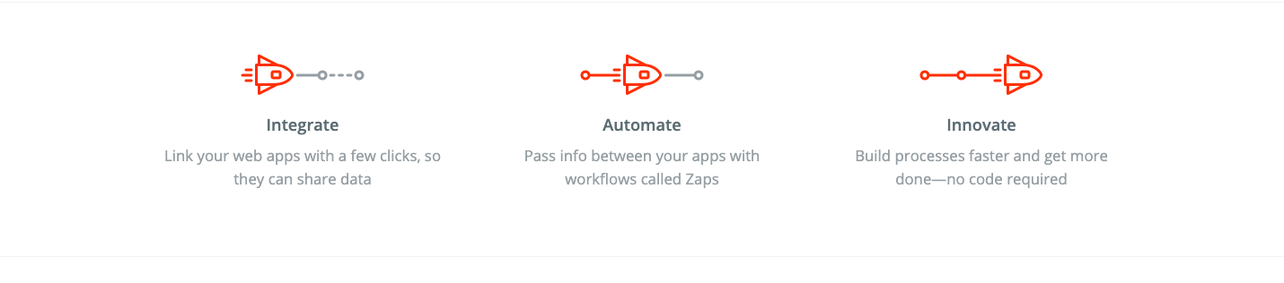 What-does-Zapier-do