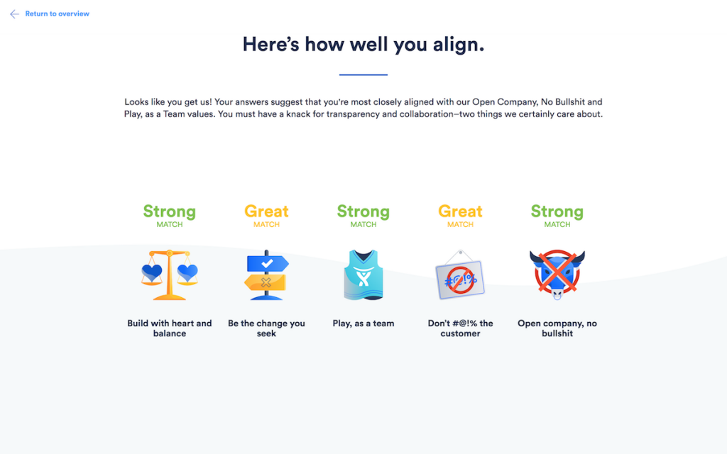 I take the Atlassian value fit quiz and find out I'm a great match