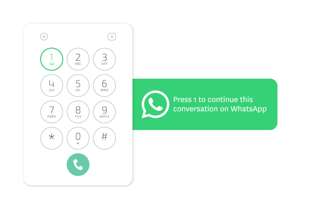 Dialer integrated with WhatsApp