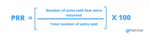Product Return Rate