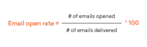 Email open rate formula